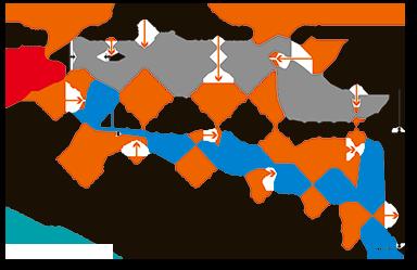 OTDR 波形の模式図