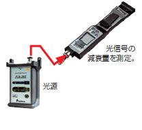 パワーメータ測定機能FID-25R