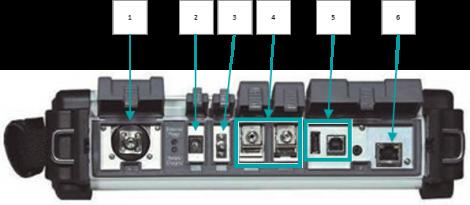 アンリツ製[MT9082] 各部の名称と働き 上面