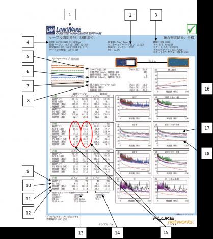 LinkWare出力レポートの解説 ① (メタル編)